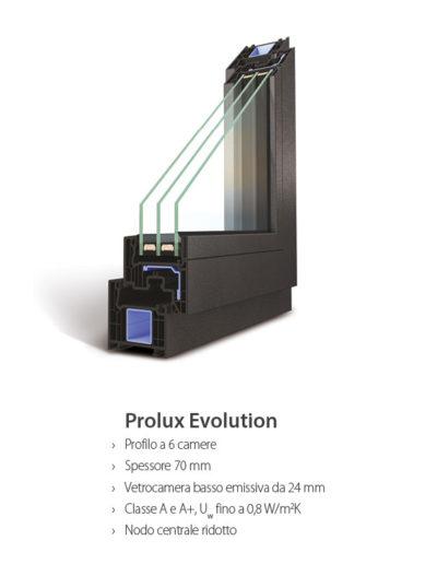 PROLUX EVOLUTION